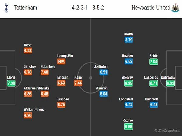 Đội hình dự kiến Tottenham vs Newcastle
